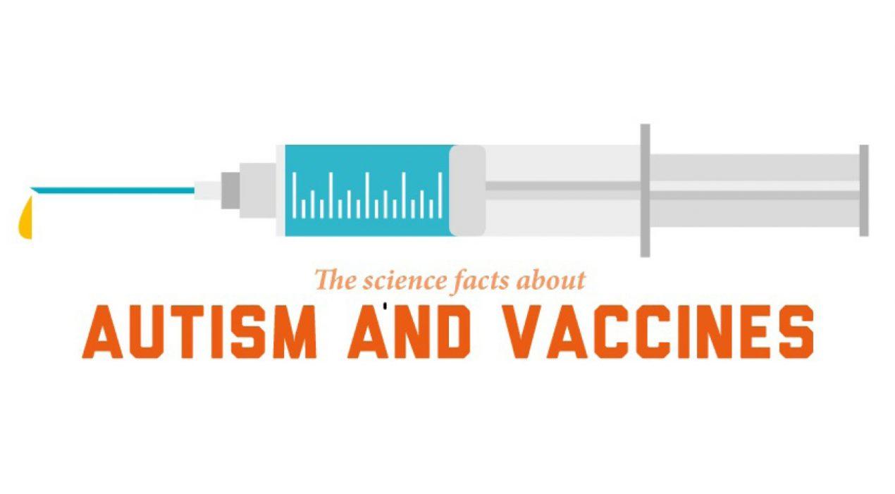 The Autism Vaccine Myth >> Altogether Autism Rejects Measles Vaccine Myth Altogether Autism